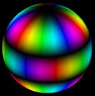 本来の球面調和関数Y53を位相?色相、振幅?濃密の関係で表した図