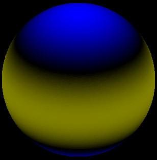球面調和関数Y20を位相?色相、振幅?濃密の関係で表した図