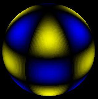 球面調和関数Y53?を位相?色相、振幅?濃密の関係で表した図